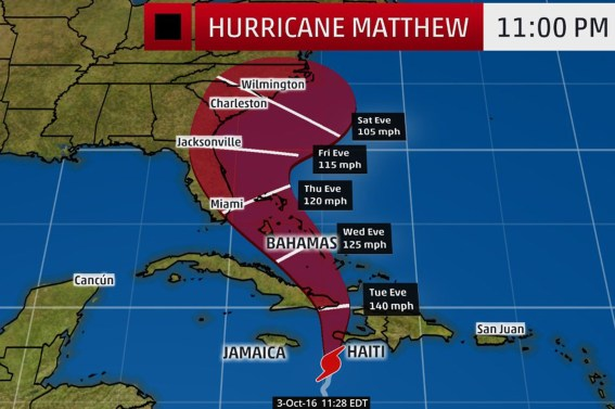 hurricane-matthew1